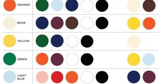 Bianca saved to robeHow to Choose The Colour Palette For Your Wardrobe -