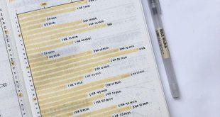 Study Tracker Ideen für Ihr College Bullet Journal